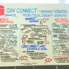 OSV-CONNECT – Innovatives internes Verbands-Netzwerk geht live