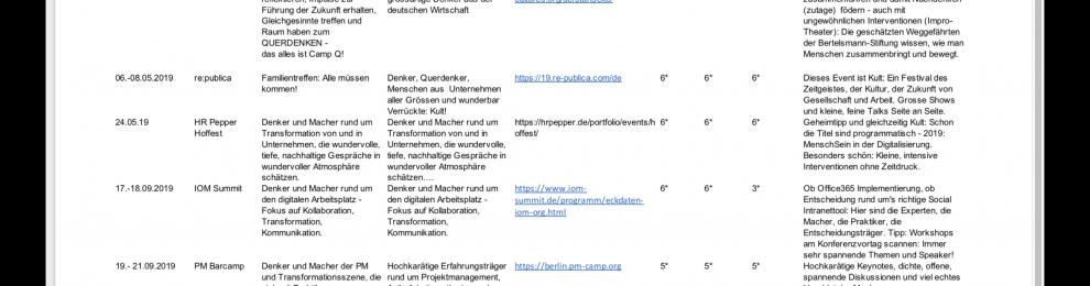 Kluge Event-Empfehlungen 2019